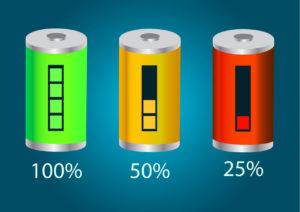 Energielevel